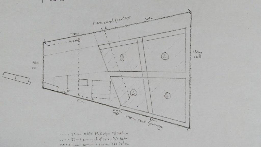 field-layout